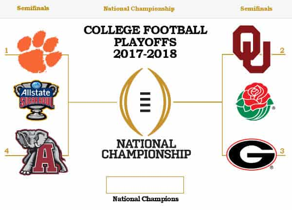 College Football Playoffs Bracket 2017-2018
