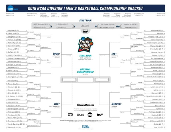 2018 March Madness bracket