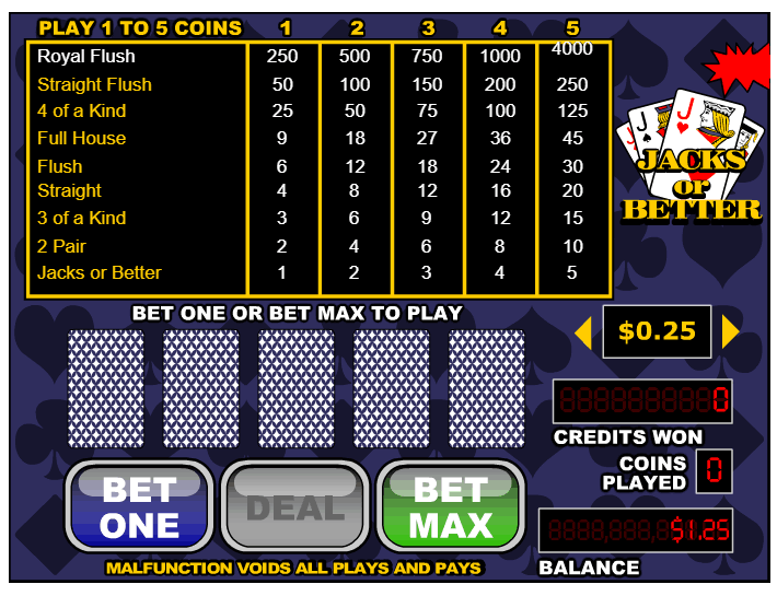 Video Poker at Bovada