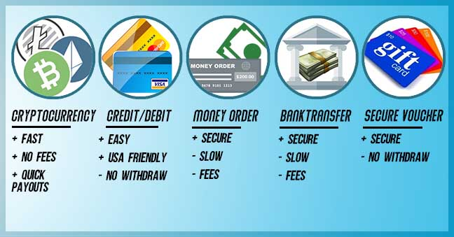 deposit infograph